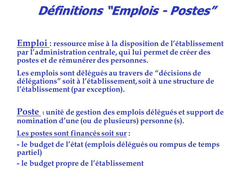 """Définitions """"Emplois - Postes"""" Emploi : ressource mise à la disposition de l'établissement par l'administration centrale, qui lui permet de créer des"""