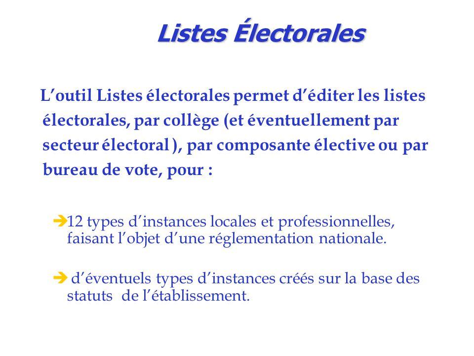 Listes Électorales L'outil Listes électorales permet d'éditer les listes électorales, par collège (et éventuellement par secteur électoral ), par composante élective ou par bureau de vote, pour : è12 types d'instances locales et professionnelles, faisant l'objet d'une réglementation nationale.