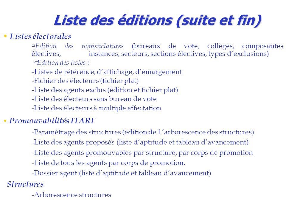 Liste des éditions (suite et fin) Listes électorales  Edition des nomenclatures (bureaux de vote, collèges, composantes électives, instances, secteur