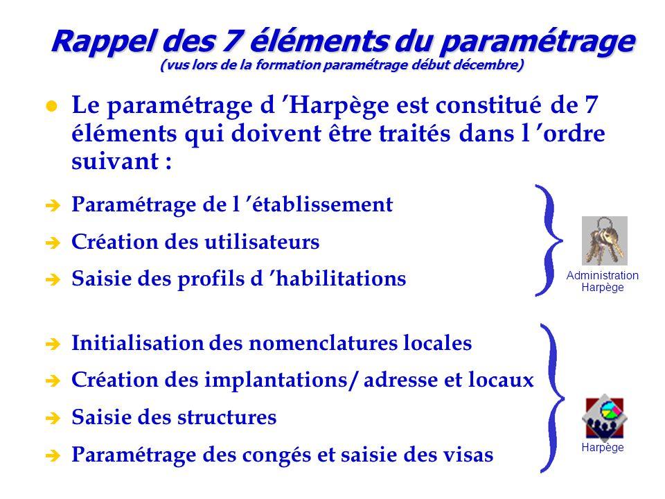 Le paramétrage d 'Harpège est constitué de 7 éléments qui doivent être traités dans l 'ordre suivant : è Paramétrage de l 'établissement è Création de