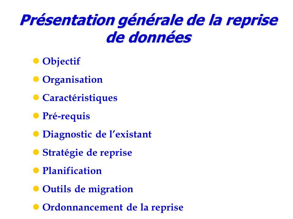 Présentation générale de la reprise de données Objectif Organisation Caractéristiques Pré-requis Diagnostic de l'existant Stratégie de reprise Planifi