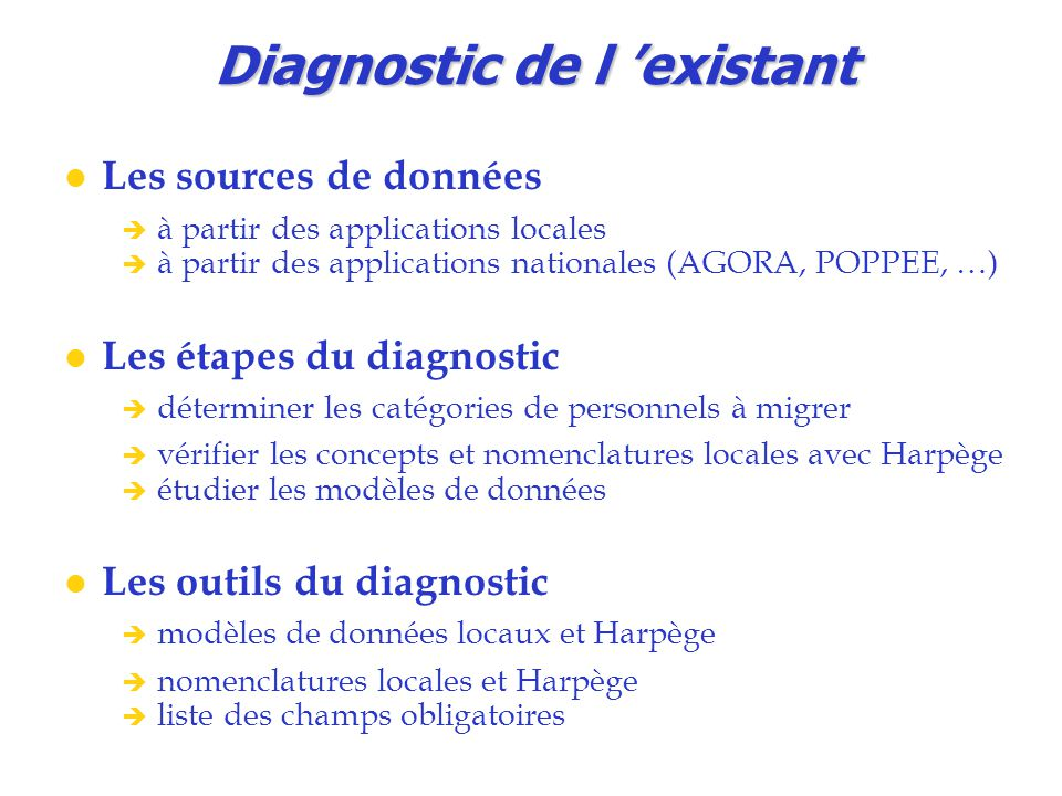 Diagnostic de l 'existant Les sources de données  à partir des applications locales  à partir des applications nationales (AGORA, POPPEE, …) Les éta