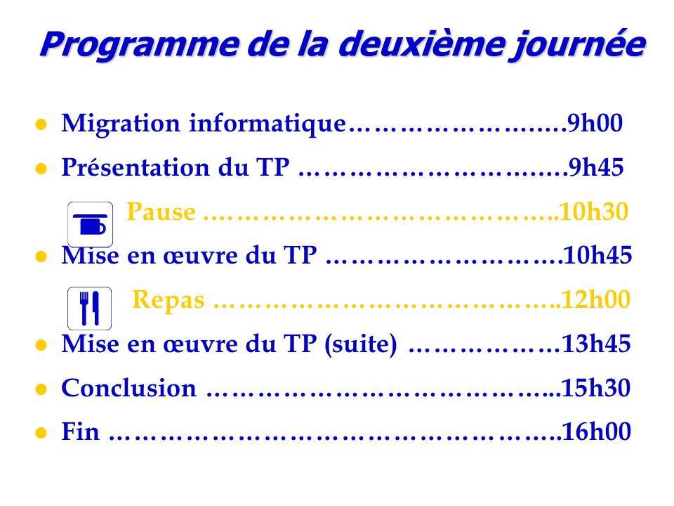 Programme de la deuxième journée Migration informatique………………….….9h00 Présentation du TP ……………………….….9h45  Pause.…………………………………..10h30 Mise en œuvre du TP ……………………….10h45 Repas …………………………………..12h00 Mise en œuvre du TP (suite) ………………13h45 Conclusion …………………………………...15h30 Fin ……………………………………………..16h00