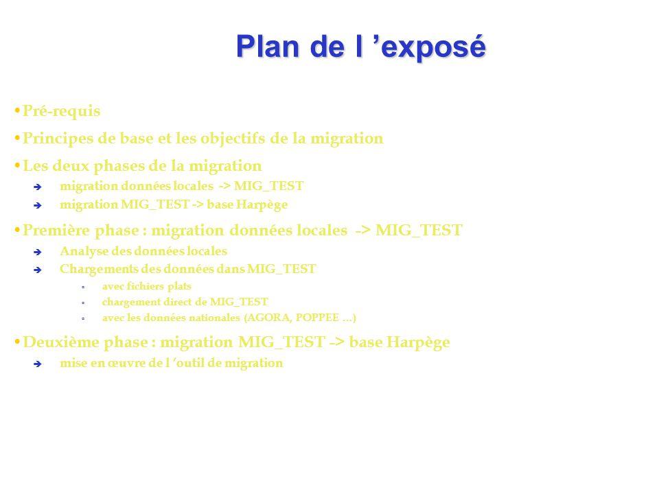 Plan de l 'exposé Pré-requis Principes de base et les objectifs de la migration Les deux phases de la migration  migration données locales -> MIG_TEST  migration MIG_TEST -> base Harpège Première phase : migration données locales -> MIG_TEST  Analyse des données locales  Chargements des données dans MIG_TEST  avec fichiers plats  chargement direct de MIG_TEST  avec les données nationales (AGORA, POPPEE …) Deuxième phase : migration MIG_TEST -> base Harpège  mise en œuvre de l 'outil de migration