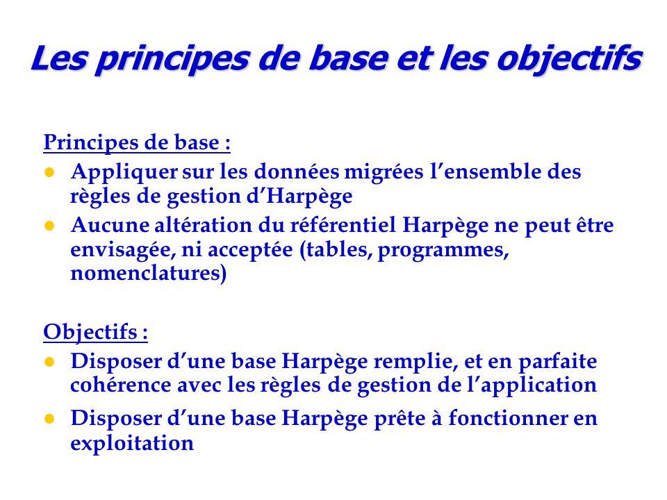 Principes de base : Appliquer sur les données migrées l'ensemble des règles de gestion d'Harpège Aucune altération du référentiel Harpège ne peut être envisagée, ni acceptée (tables, programmes, nomenclatures) Objectifs : Disposer d'une base Harpège remplie, et en parfaite cohérence avec les règles de gestion de l'application Disposer d'une base Harpège prête à fonctionner en exploitation Les principes de base et les objectifs