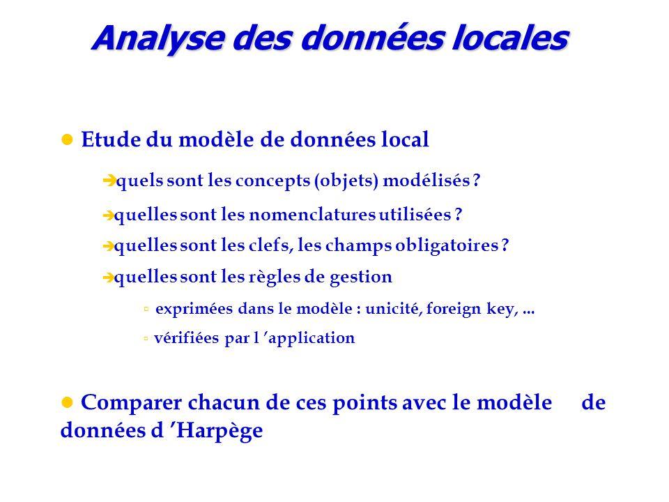 Analyse des données locales Etude du modèle de données local  quels sont les concepts (objets) modélisés ?  quelles sont les nomenclatures utilisées