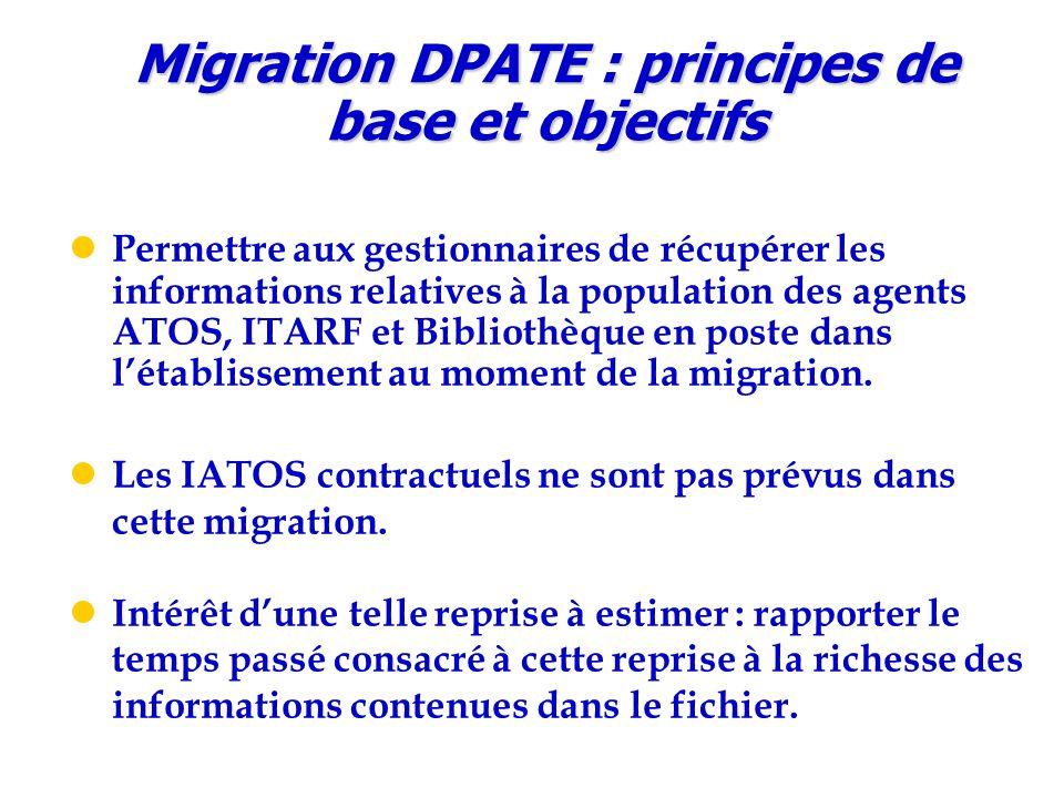Permettre aux gestionnaires de récupérer les informations relatives à la population des agents ATOS, ITARF et Bibliothèque en poste dans l'établisseme