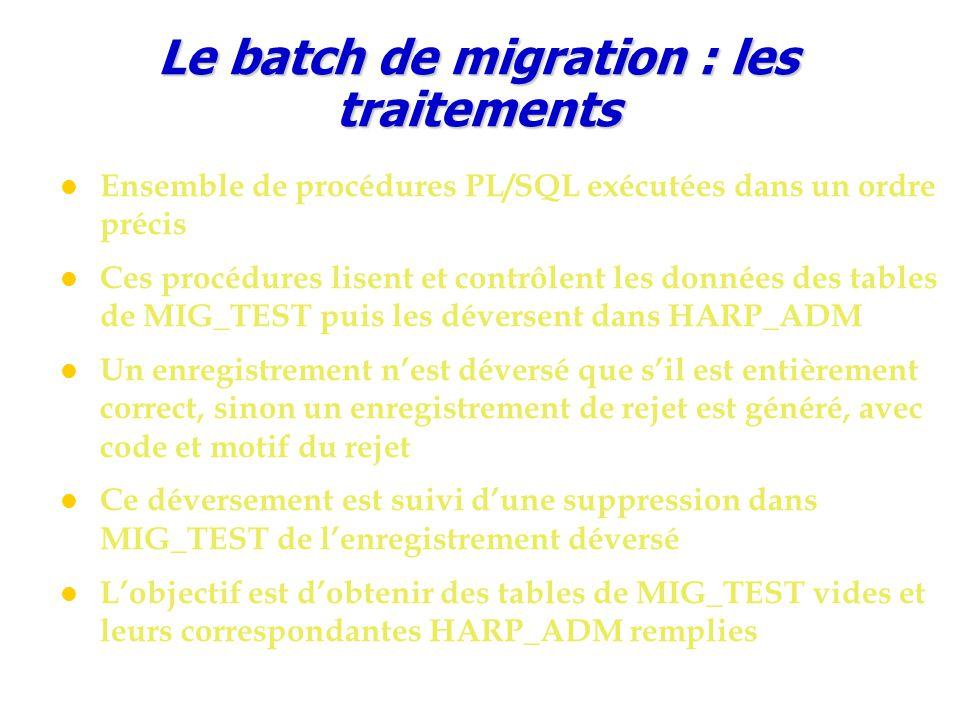 Le batch de migration : les traitements Ensemble de procédures PL/SQL exécutées dans un ordre précis Ces procédures lisent et contrôlent les données d