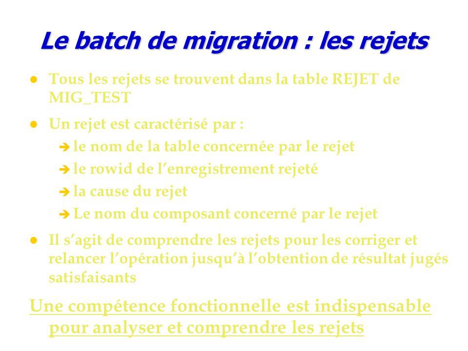 Le batch de migration : les rejets Tous les rejets se trouvent dans la table REJET de MIG_TEST Un rejet est caractérisé par : è le nom de la table concernée par le rejet è le rowid de l'enregistrement rejeté è la cause du rejet è Le nom du composant concerné par le rejet Il s'agit de comprendre les rejets pour les corriger et relancer l'opération jusqu'à l'obtention de résultat jugés satisfaisants Une compétence fonctionnelle est indispensable pour analyser et comprendre les rejets