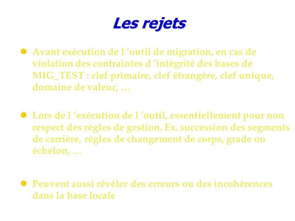 Les rejets Avant exécution de l 'outil de migration, en cas de violation des contraintes d 'intégrité des bases de MIG_TEST : clef primaire, clef étra