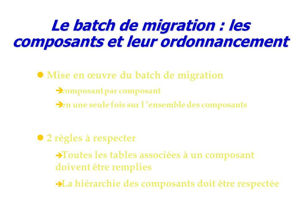Mise en œuvre du batch de migration  composant par composant  en une seule fois sur l 'ensemble des composants 2 règles à respecter è Toutes les tables associées à un composant doivent être remplies è La hiérarchie des composants doit être respectée Le batch de migration : les composants et leur ordonnancement