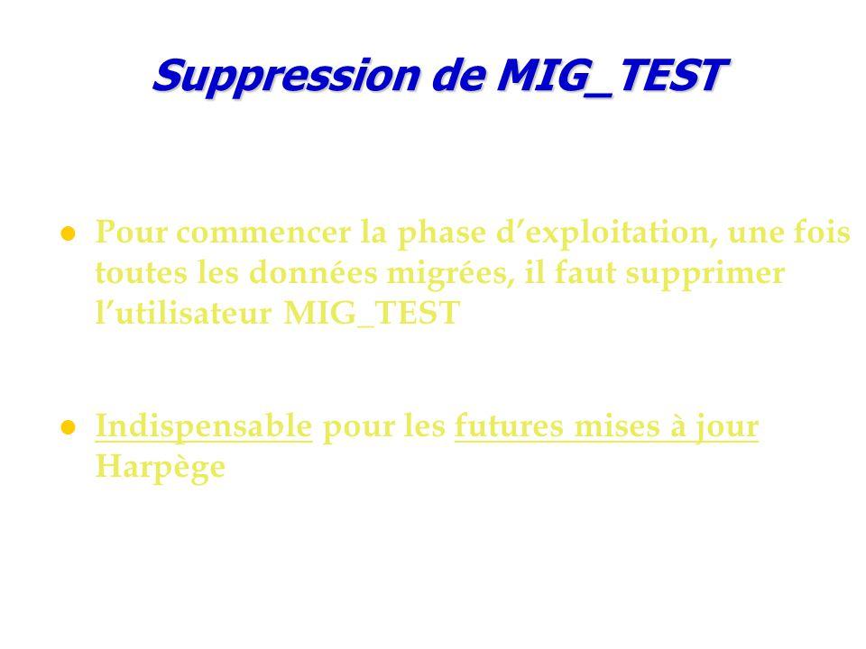 Suppression de MIG_TEST Pour commencer la phase d'exploitation, une fois toutes les données migrées, il faut supprimer l'utilisateur MIG_TEST Indispen