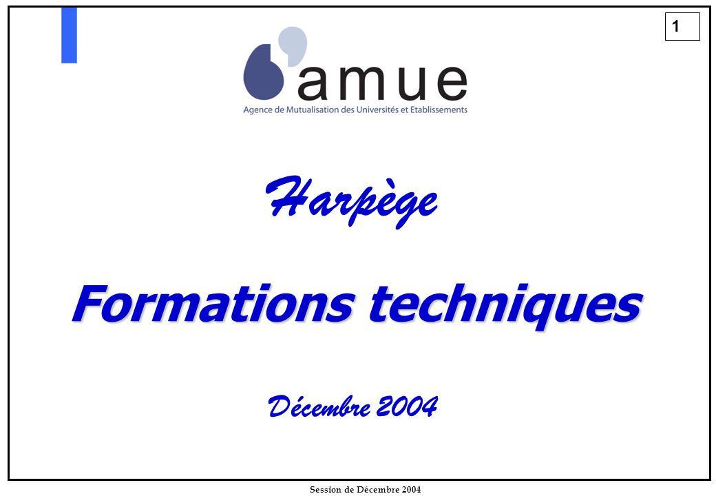 42 Session de Décembre 2004   Principe  Exporter la base de production FORMATION TECHNIQUE HARPEGE Base de testD-2/6 Import /Export FICHIER.DMP   Création d'une base vide   point de montage   Tablespaces   Importer les données