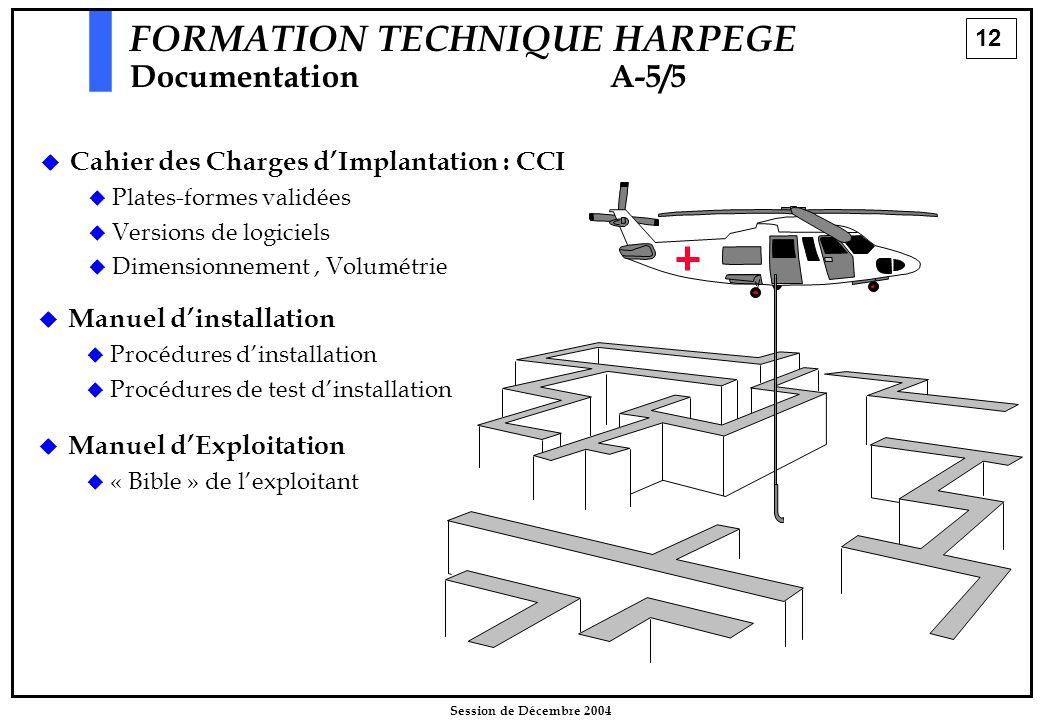 12 Session de Décembre 2004 FORMATION TECHNIQUE HARPEGE DocumentationA-5/5   Cahier des Charges d'Implantation : CCI   Plates-formes validées  
