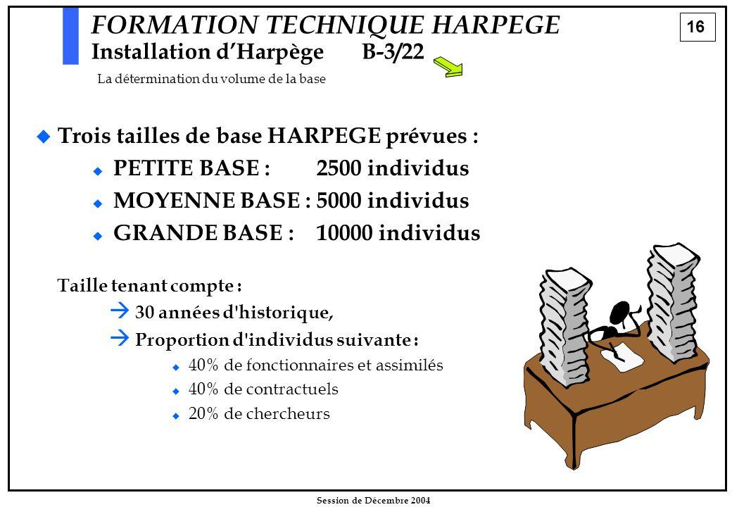 16 Session de Décembre 2004 FORMATION TECHNIQUE HARPEGE Installation d'HarpègeB-3/22 La détermination du volume de la base   Trois tailles de base H