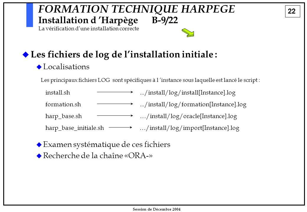 22 Session de Décembre 2004 FORMATION TECHNIQUE HARPEGE Installation d 'HarpègeB-9/22 La vérification d'une installation correcte   Les fichiers de