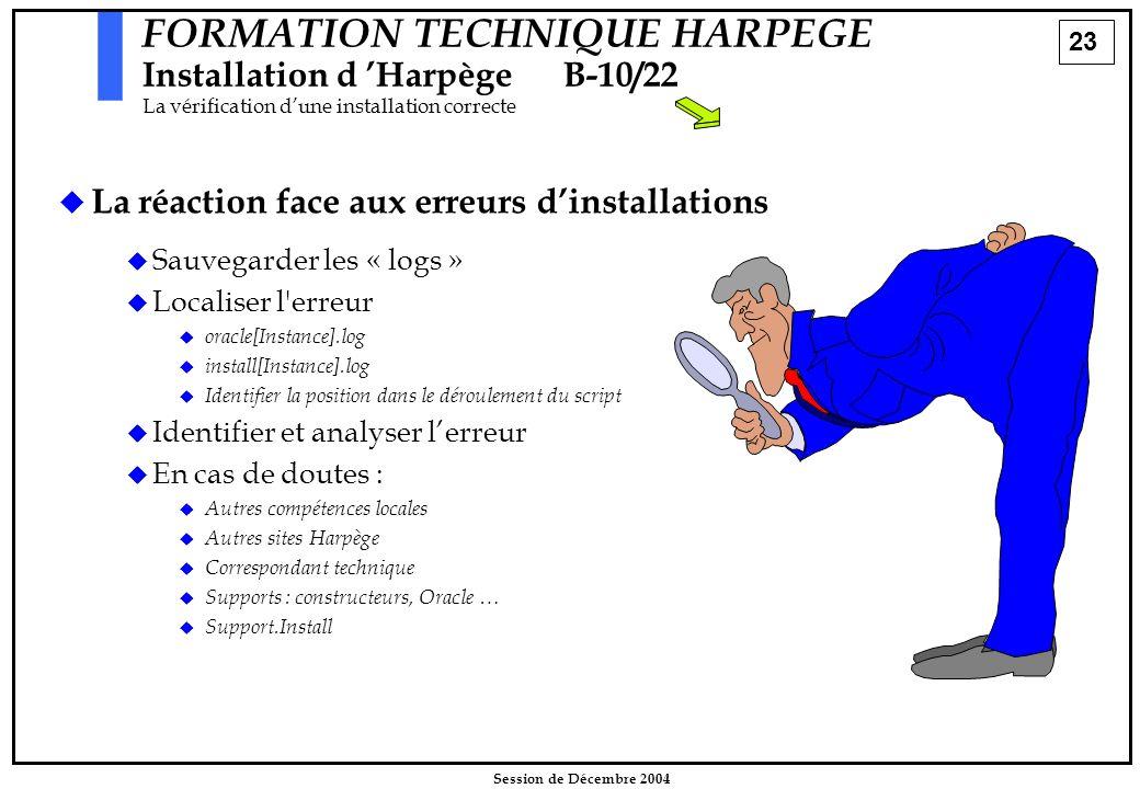 23 Session de Décembre 2004 FORMATION TECHNIQUE HARPEGE Installation d 'HarpègeB-10/22 La vérification d'une installation correcte   La réaction fac