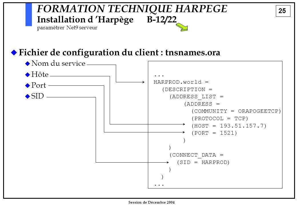 25 Session de Décembre 2004   Fichier de configuration du client : tnsnames.ora FORMATION TECHNIQUE HARPEGE Installation d 'HarpègeB-12/22 paramétre