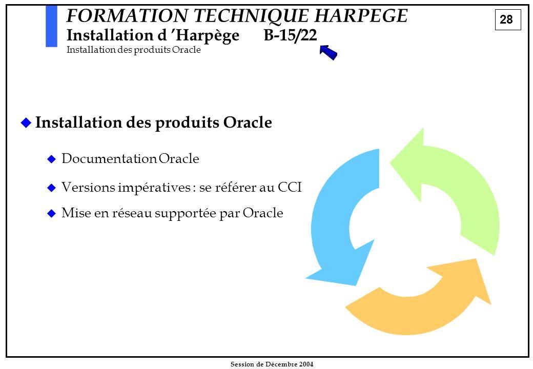 28 Session de Décembre 2004   Installation des produits Oracle FORMATION TECHNIQUE HARPEGE Installation d 'HarpègeB-15/22 Installation des produits