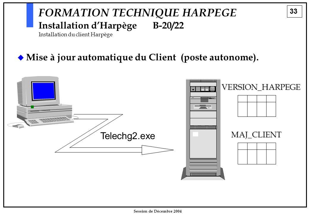 33 Session de Décembre 2004 FORMATION TECHNIQUE HARPEGE Installation d'HarpègeB-20/22 Installation du client Harpège   Mise à jour automatique du Cl