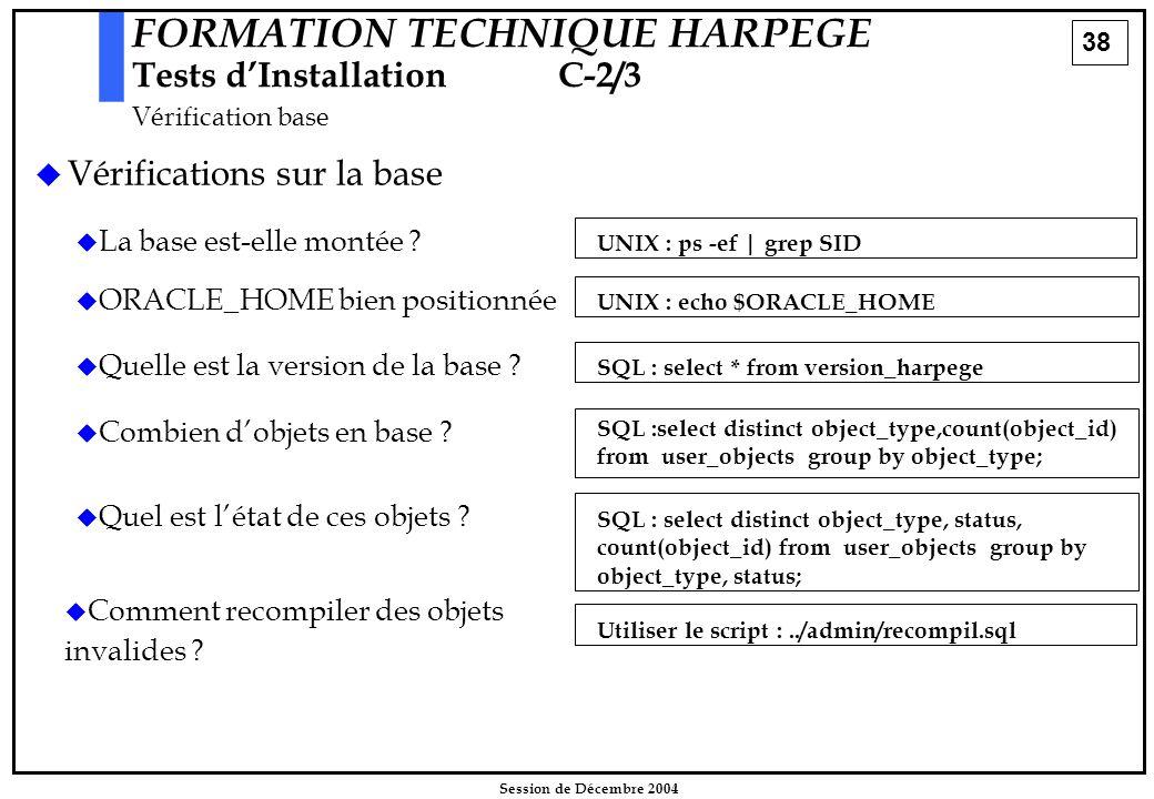 38 Session de Décembre 2004 FORMATION TECHNIQUE HARPEGE Tests d'InstallationC-2/3 Vérification base  Vérifications sur la base   La base est-elle m