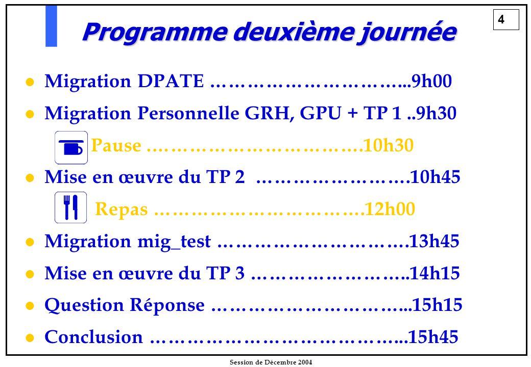 4 Session de Décembre 2004 Migration DPATE …………………………...9h00 Migration Personnelle GRH, GPU + TP 1..9h30 Pause.…………………………….10h30 Mise en œuvre du TP 2