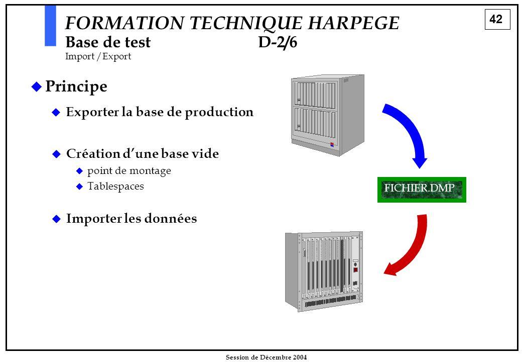 42 Session de Décembre 2004   Principe  Exporter la base de production FORMATION TECHNIQUE HARPEGE Base de testD-2/6 Import /Export FICHIER.DMP  
