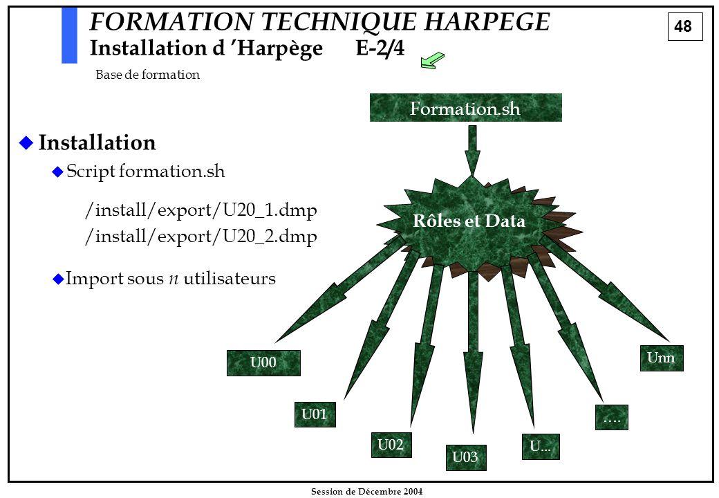 48 Session de Décembre 2004 FORMATION TECHNIQUE HARPEGE Installation d 'HarpègeE-2/4 Base de formation   Installation   Script formation.sh /insta