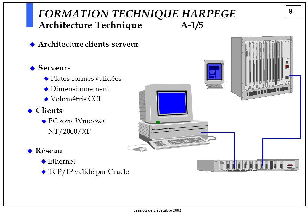 39 Session de Décembre 2004 FORMATION TECHNIQUE HARPEGE Tests d'InstallationC-3/3 Vérification client   Mise à jour de la base de registre : HKEY_LOCAL_MACHINE/SOFTWARE/ORACLE NLS_LANG=AMERICAN_AMERICA.WE8ISO8859P1   Présence dans le PATH de C:\ORAWIN\BIN   Résolution   Couche TCP/IP   Ping, FTP   Net8