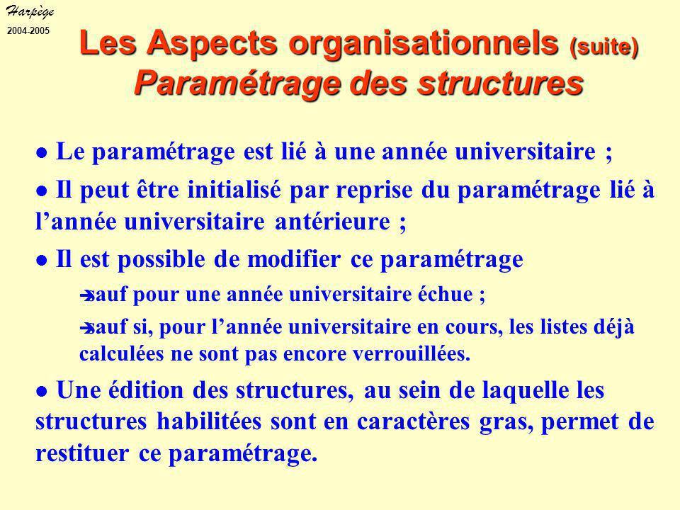 Harpège 2004-2005 Les Aspects organisationnels (suite) Paramétrage des structures Le paramétrage est lié à une année universitaire ; Il peut être initialisé par reprise du paramétrage lié à l'année universitaire antérieure ; Il est possible de modifier ce paramétrage  sauf pour une année universitaire échue ;  sauf si, pour l'année universitaire en cours, les listes déjà calculées ne sont pas encore verrouillées.