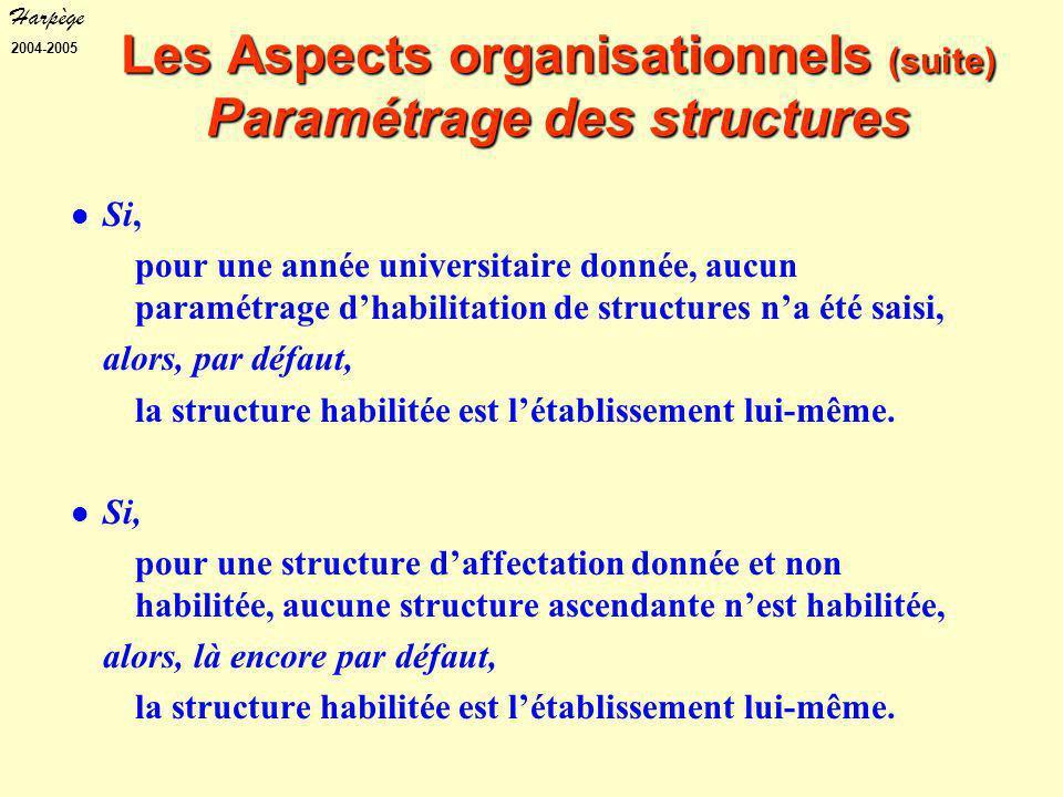 Harpège 2004-2005 Les Aspects organisationnels (suite) Paramétrage des structures Si, pour une année universitaire donnée, aucun paramétrage d'habilitation de structures n'a été saisi, alors, par défaut, la structure habilitée est l'établissement lui-même.