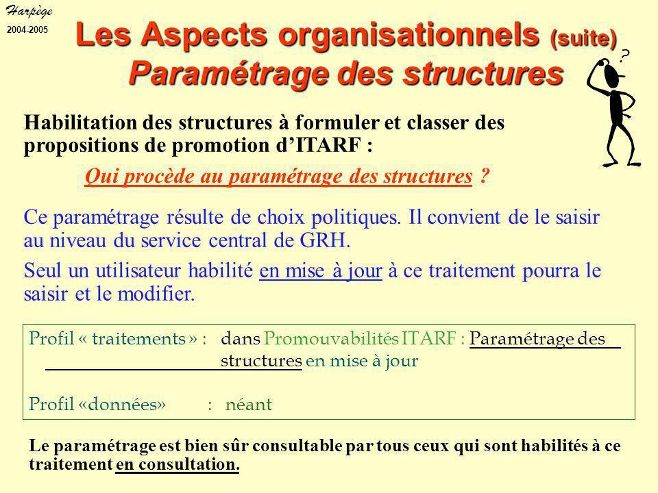 Harpège 2004-2005 Habilitation des structures à formuler et classer des propositions de promotion d'ITARF : Qui procède au paramétrage des structures .