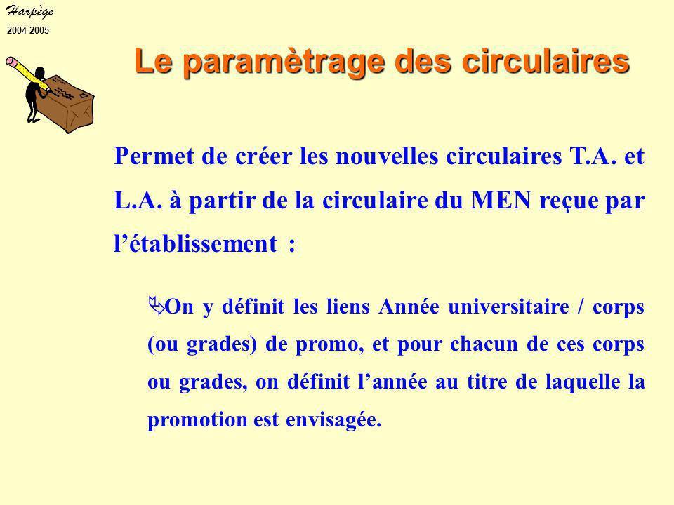 Harpège 2004-2005 Le paramètrage des circulaires Permet de créer les nouvelles circulaires T.A.