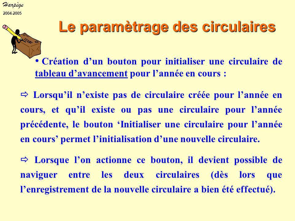 Harpège 2004-2005 Le paramètrage des circulaires Création d'un bouton pour initialiser une circulaire de tableau d'avancement pour l'année en cours :  Lorsqu'il n'existe pas de circulaire créée pour l'année en cours, et qu'il existe ou pas une circulaire pour l'année précédente, le bouton 'Initialiser une circulaire pour l'année en cours' permet l'initialisation d'une nouvelle circulaire.
