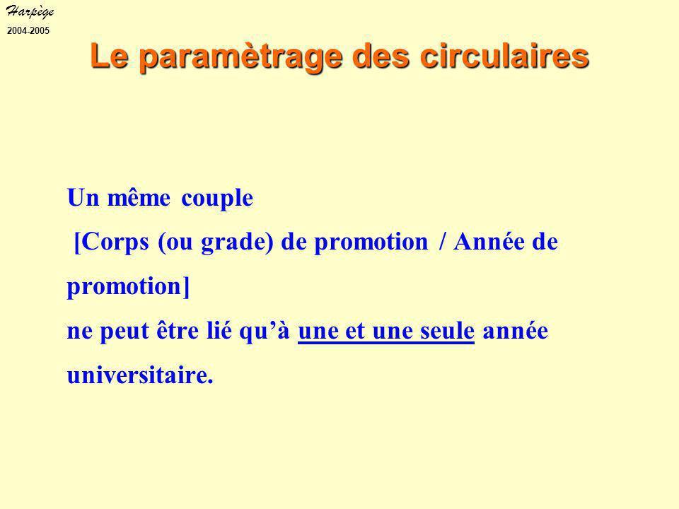 Harpège 2004-2005 Un même couple [Corps (ou grade) de promotion / Année de promotion] ne peut être lié qu'à une et une seule année universitaire.