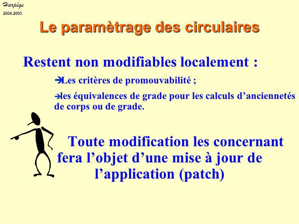 Harpège 2004-2005 Le paramètrage des circulaires Restent non modifiables localement :  Les critères de promouvabilité ;  les équivalences de grade pour les calculs d'anciennetés de corps ou de grade.