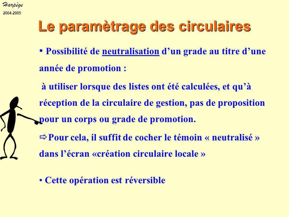 Harpège 2004-2005 Le paramètrage des circulaires Possibilité de neutralisation d'un grade au titre d'une année de promotion : à utiliser lorsque des listes ont été calculées, et qu'à réception de la circulaire de gestion, pas de proposition pour un corps ou grade de promotion.