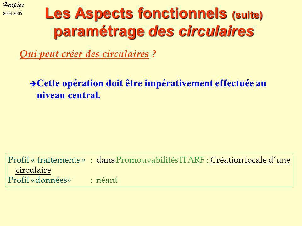 Harpège 2004-2005 Profil « traitements »: dans Promouvabilités ITARF : Création locale d'une circulaire Profil «données» :néant Les Aspects fonctionnels (suite) paramétrage des circulaires Qui peut créer des circulaires .