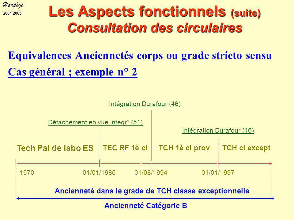 Harpège 2004-2005 TCH cl exceptTCH 1è cl provTEC RF 1è cl Tech Pal de labo ES 01/08/199401/01/1986 Détachement en vue intégr° (51) Intégration Durafour (46) 197001/01/1997 Ancienneté dans le grade de TCH classe exceptionnelle Ancienneté Catégorie B Les Aspects fonctionnels (suite) Consultation des circulaires Equivalences Anciennetés corps ou grade stricto sensu Cas général ; exemple n° 2