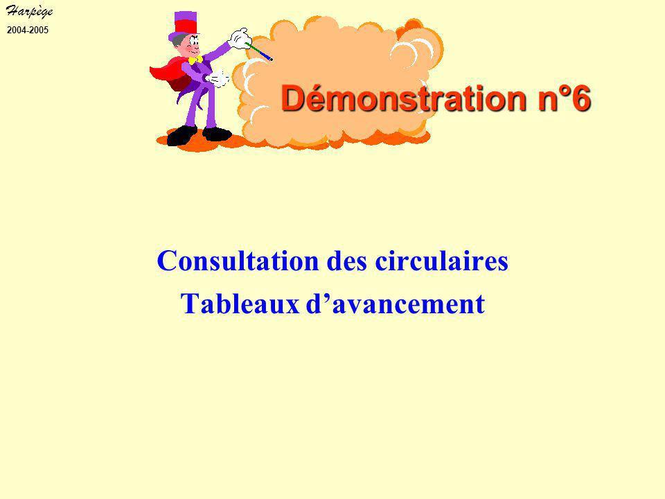 Harpège 2004-2005 Consultation des circulaires Tableaux d'avancement Démonstration n°6