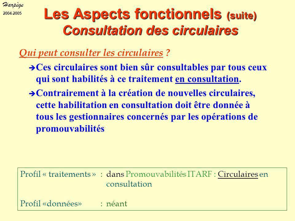 Harpège 2004-2005 Profil « traitements »: dans Promouvabilités ITARF : Circulaires en consultation Profil «données» :néant Les Aspects fonctionnels (suite) Consultation des circulaires Qui peut consulter les circulaires .