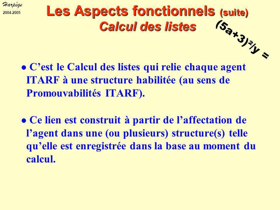 Harpège 2004-2005 (5a+3)²/y = Les Aspects fonctionnels (suite) Calcul des listes C'est le Calcul des listes qui relie chaque agent ITARF à une structure habilitée (au sens de Promouvabilités ITARF).
