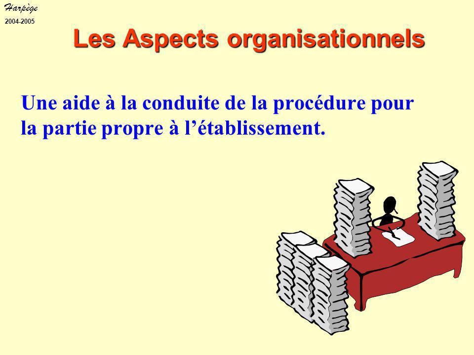 Harpège 2004-2005 Les Aspects organisationnels Une aide à la conduite de la procédure pour la partie propre à l'établissement.