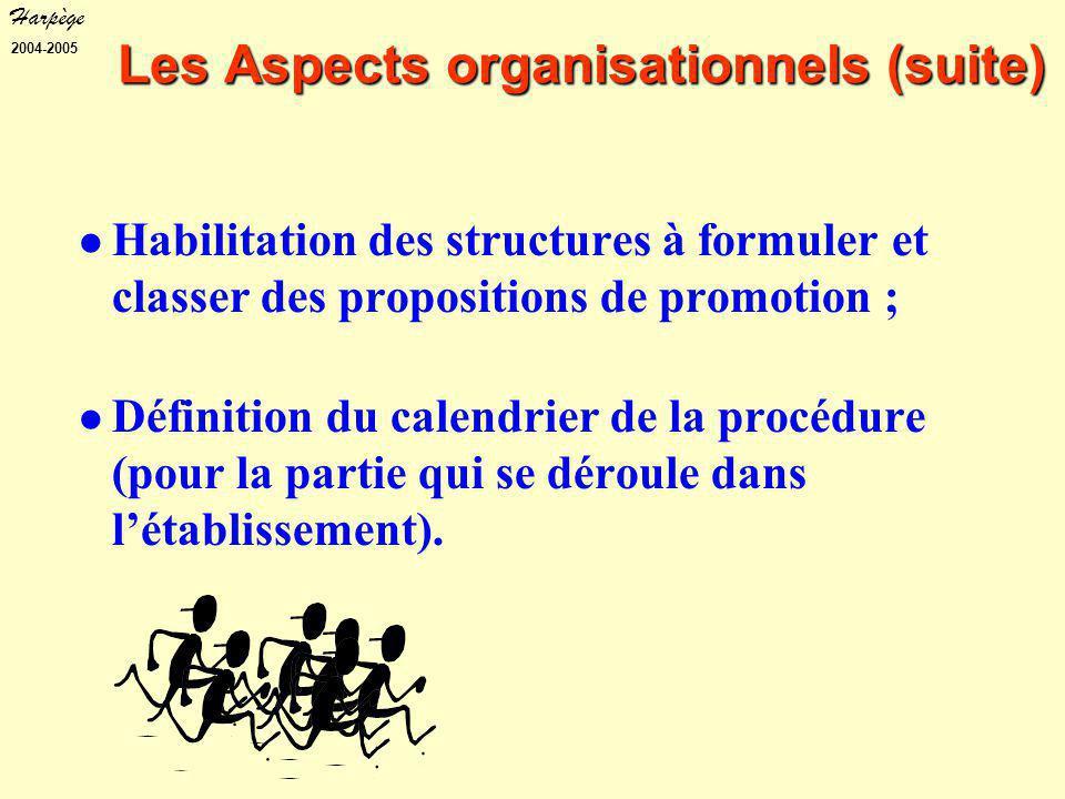 Harpège 2004-2005 Habilitation des structures à formuler et classer des propositions de promotion ; Définition du calendrier de la procédure (pour la partie qui se déroule dans l'établissement).