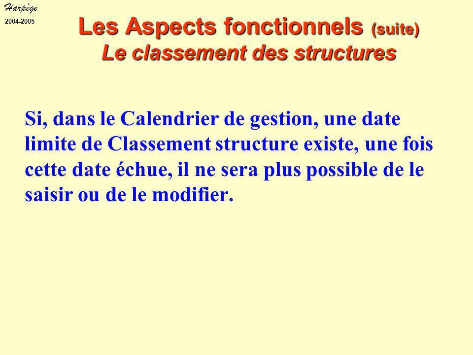 Harpège 2004-2005 Les Aspects fonctionnels (suite) Le classement des structures Si, dans le Calendrier de gestion, une date limite de Classement structure existe, une fois cette date échue, il ne sera plus possible de le saisir ou de le modifier.
