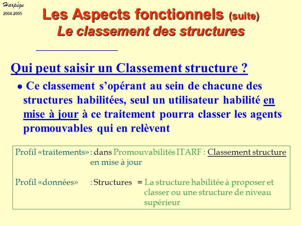 Harpège 2004-2005 Profil «traitements»:dans Promouvabilités ITARF : Classement structure en mise à jour Profil «données» :Structures= La structure habilitée à proposer et classer ou une structure de niveau supérieur Les Aspects fonctionnels (suite) Le classement des structures Qui peut saisir un Classement structure .