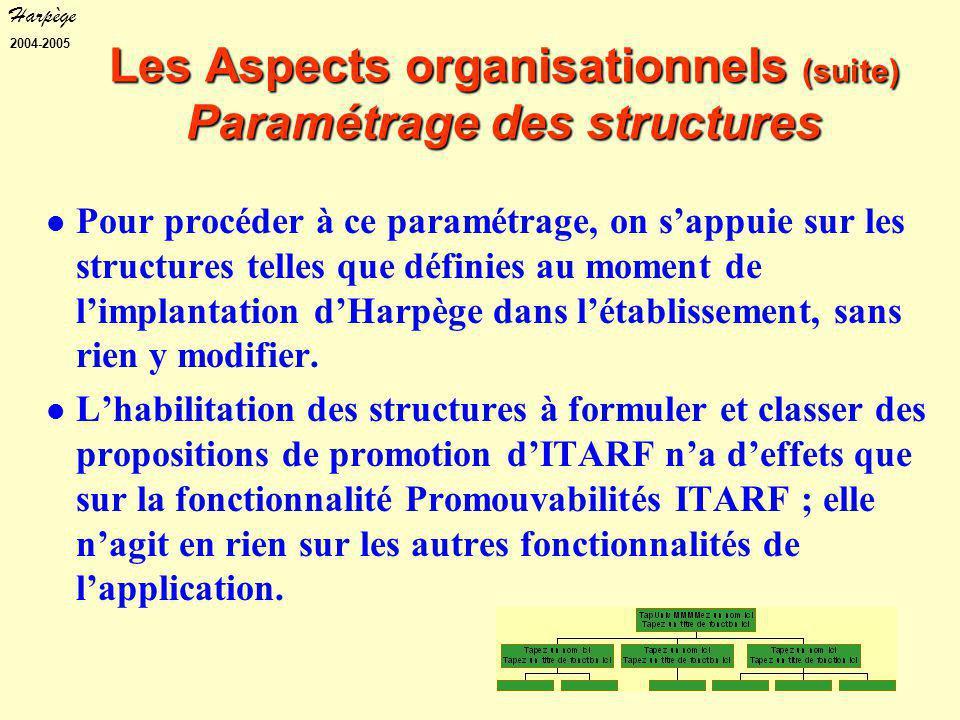 Harpège 2004-2005 Pour procéder à ce paramétrage, on s'appuie sur les structures telles que définies au moment de l'implantation d'Harpège dans l'établissement, sans rien y modifier.