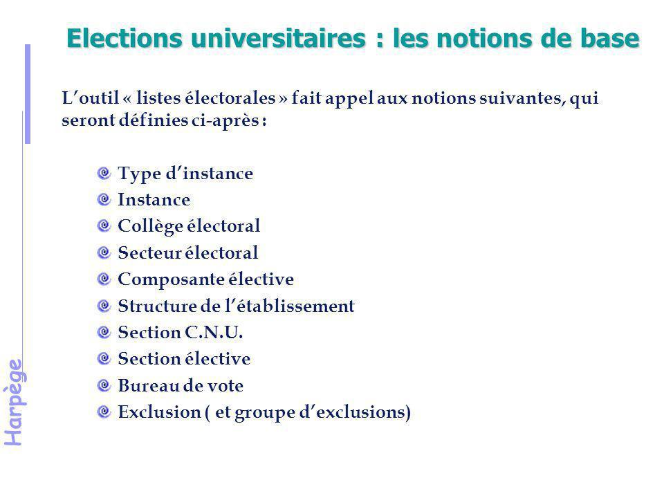 Harpège Elections universitaires : les notions de base