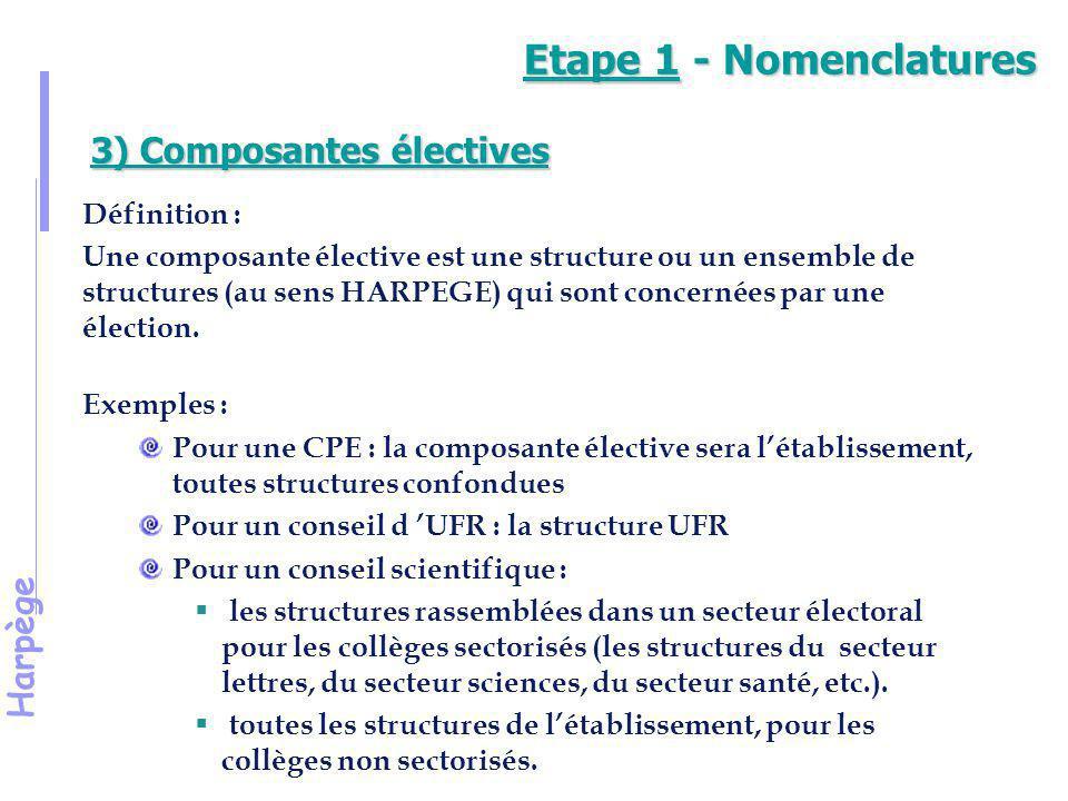 Harpège Démonstration 3 Recherche d'une composante élective et des structures qui lui sont associées