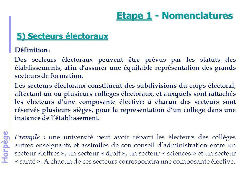 Harpège Démonstration 5 Recherche d'un secteur électoral